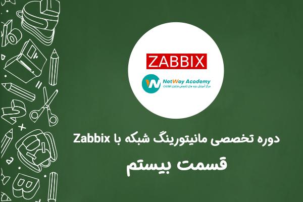 Zabbix-Administration-Menu