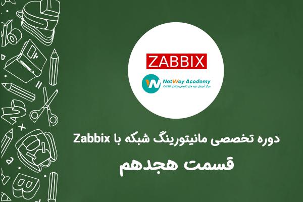 Zabbix-Map